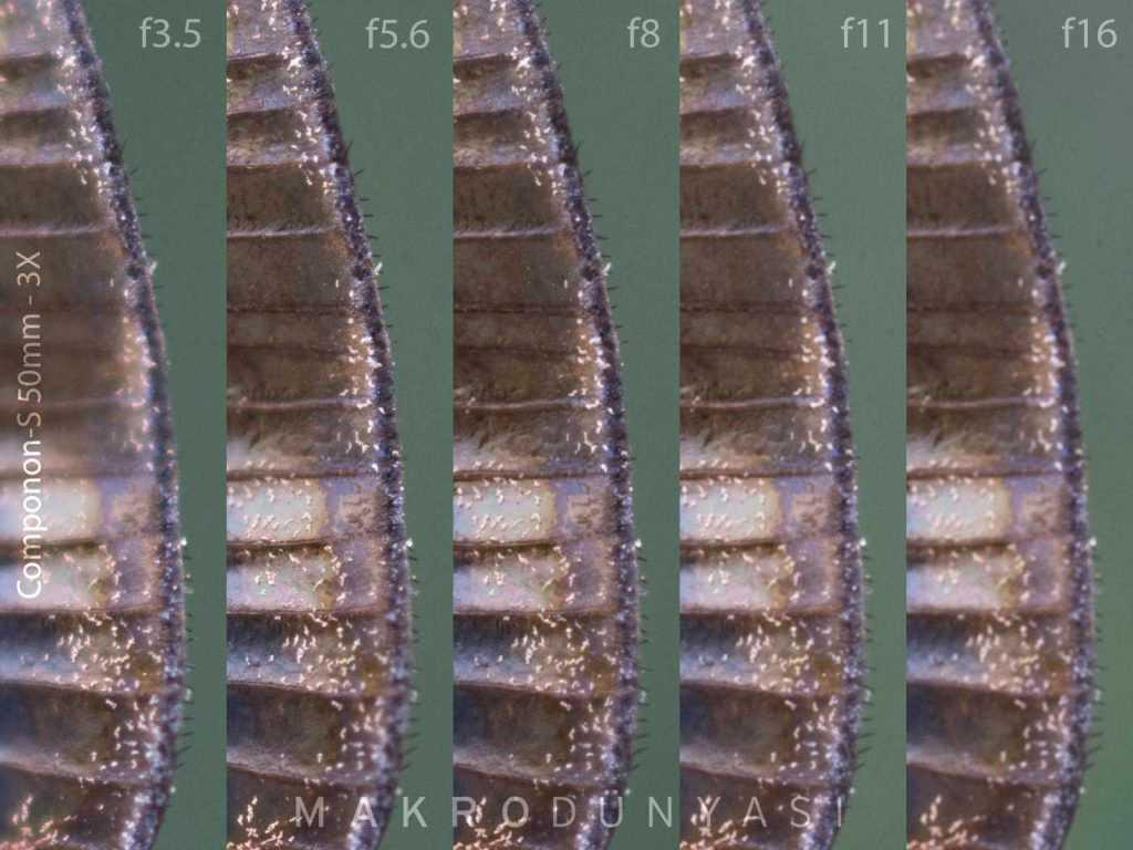 Componon-50mm-Diyafram-Detay