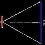 True macro lens