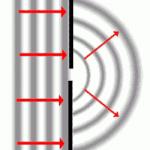 Makro çekimde diyafram ayarı ve Diffraction/Kırınım etkisi